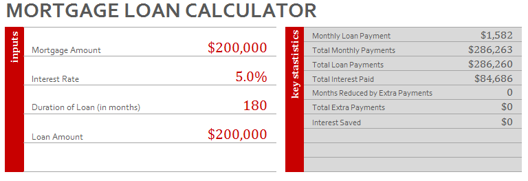 15yr mortgage calculator
