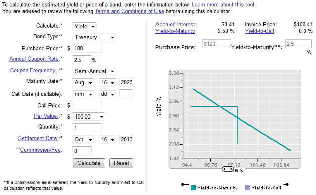 treasury bond rate of return calculator