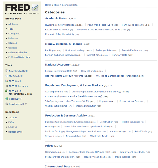 FRED - Federal Reserve Economic Data - Your Access to the