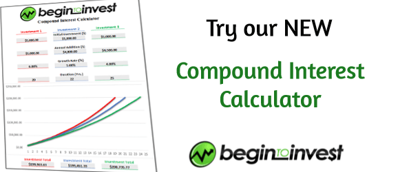 Binary options compound calculator