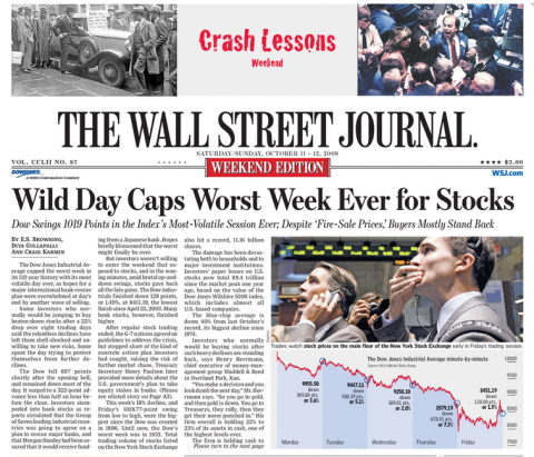 October 10th – This Day in Stock Market History – Begin To Invest