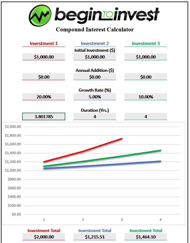 compound_interest_calc