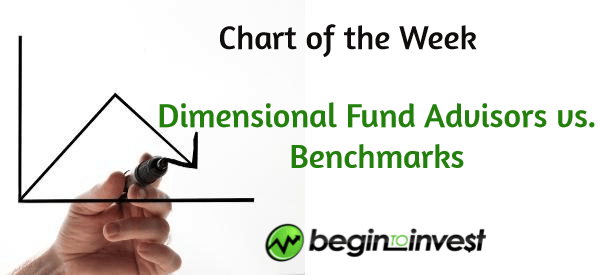dimensional fund advisors entry into the retirement market Morningstar provides stock market analysis equity, mutual fund, and etf research, ratings, and picks portfolio tools and option, hedge fund, ira, 401k, and 529 plan research our reliable data and analysis can help both experienced enthusiasts and newcomers.